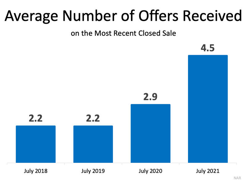 average offers received reasons to sell
